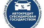 Автокредит (авто в кредит) в банке москвы в 2020 году — процентная ставка