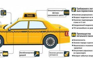 Такси без лицензии на своей машине в 2020 году — штраф, судебная практика