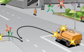 Разворот в 2020 году — на перекрестке, правила, через трамвайные пути, со светофором, где запрещен, на т образном перекрестке