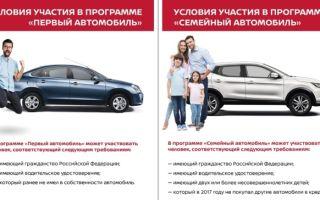 Автокредит (авто в кредит) в росевробанке в 2020 году — отзывы