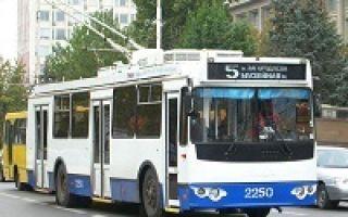 Категории транспортных средств в 2020 — расшифровка, подкатегории