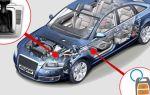 Блокировка коробки передач от угона в 2020 году — цена, установка, отзывы