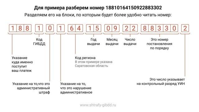 Как проверить штрафы ГИБДД по номеру машины бесплатно в 2020 - с фото