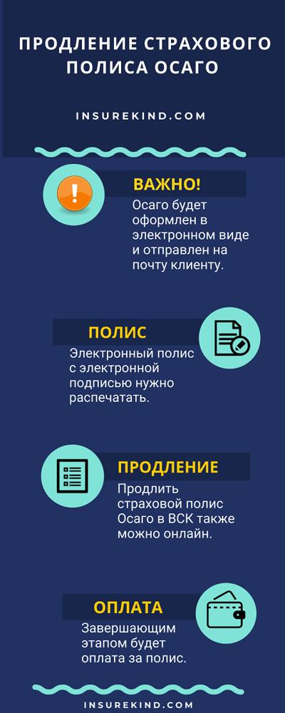 Продлить полис ОСАГО ВСК онлайн в 2020 - электронный