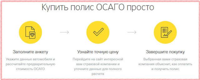 ОСАГО в Тинькофф в 2020 - онлайн, электронный полис, отзывы