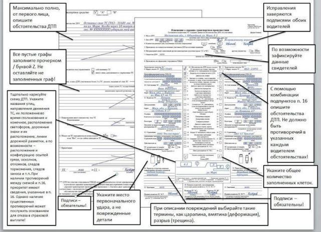 Правила оформления европротокола при ДТП в 2020 году - образец