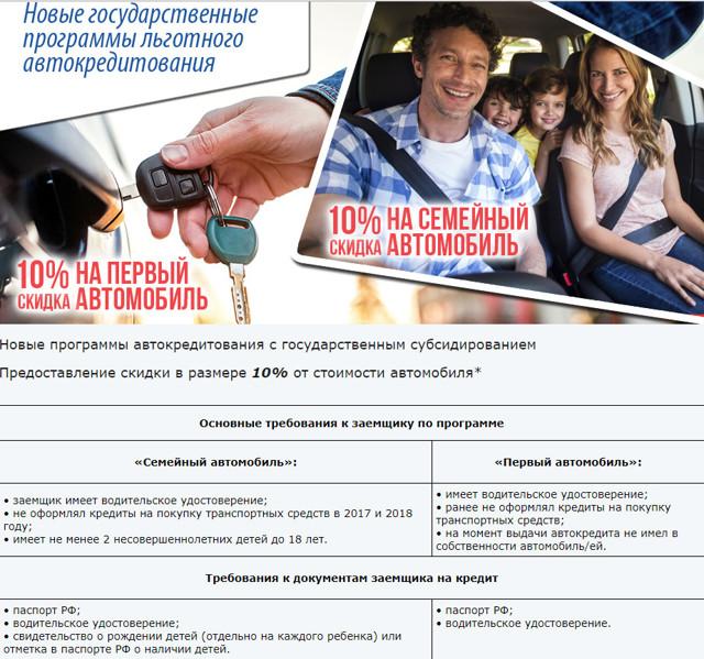 Автокредит (авто в кредит) Из рук в руки в Совкомбанке в 2020 году - отзывы