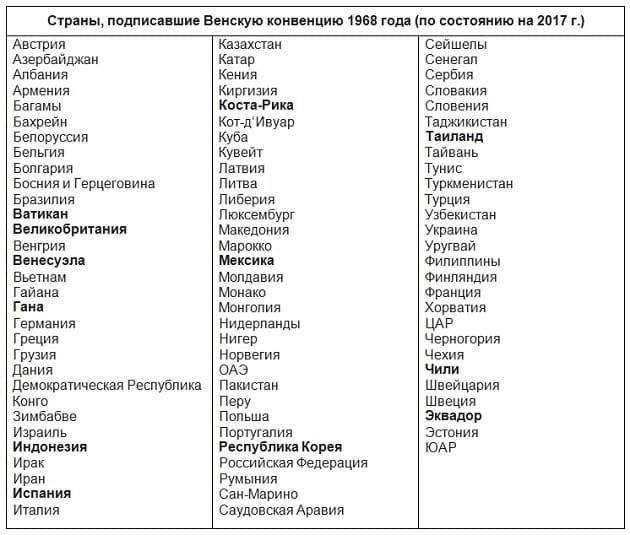 Действуют ли российские водительские права (удостоверение) в Европе в 2020