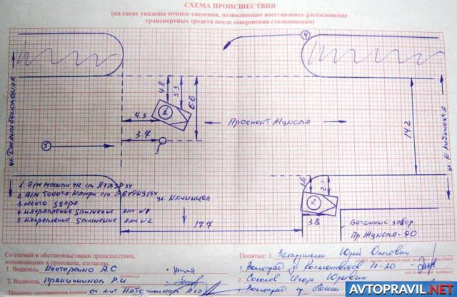 Как нарисовать схему ДТП в 2020 году - для страховой, самому пример, в извещении, во дворе, образец, фото с описанием, в европротоколе