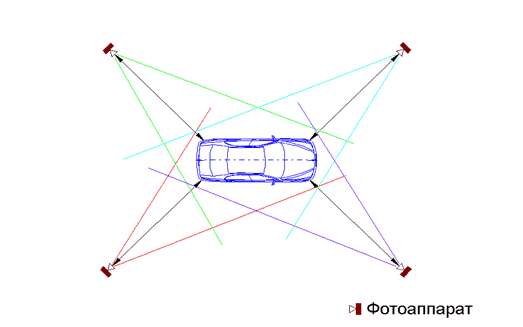 Предстраховой осмотр автомобиля в 2020 году - ОСАГО, КАСКО