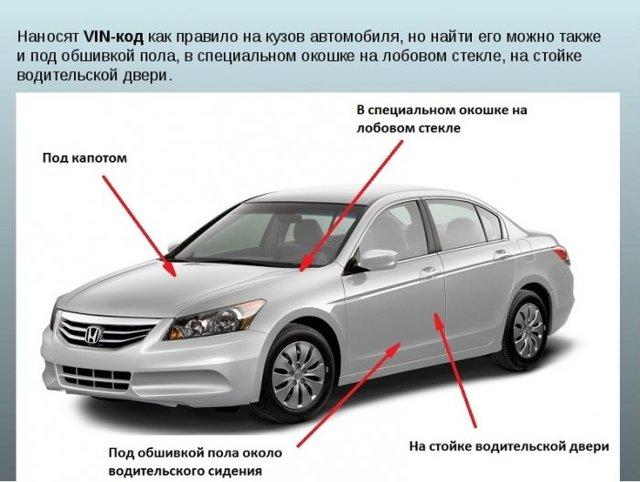 Запчасти по ВИН (vin) коду автомобиля в 2020 году - как заказать, узнать номер