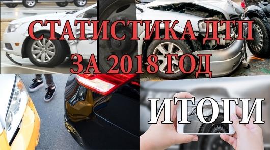 ДТП (авария) с мотоциклистом со смертельным исходом в 2020 году - в Москве, Санкт-Петербурге, статистика, УК РФ