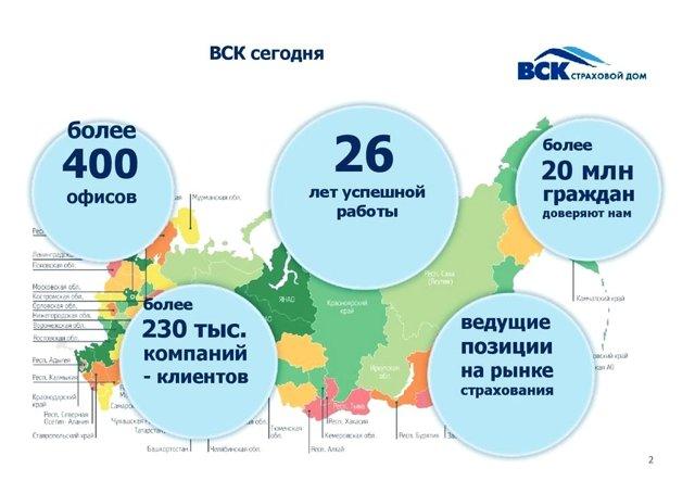 КАСКО в ВСК в 2020 - рассчитать, правила страхования, отзывы
