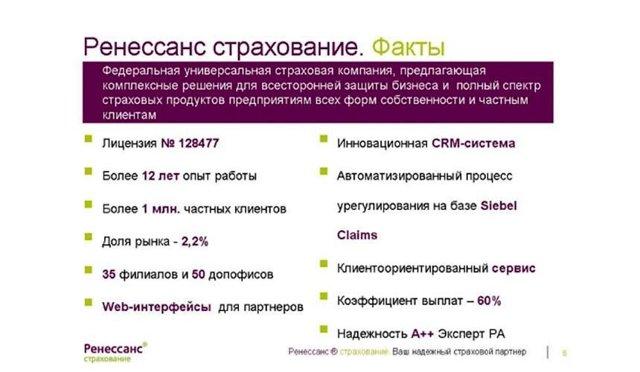 КАСКО в Ренессанс в 2020 - отзывы, расчет, условия