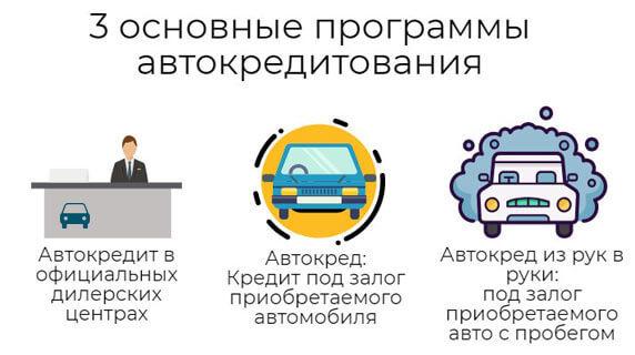 Автокредит (авто в кредит) в Совкомбанке пенсионерам в 2020 году - отзывы