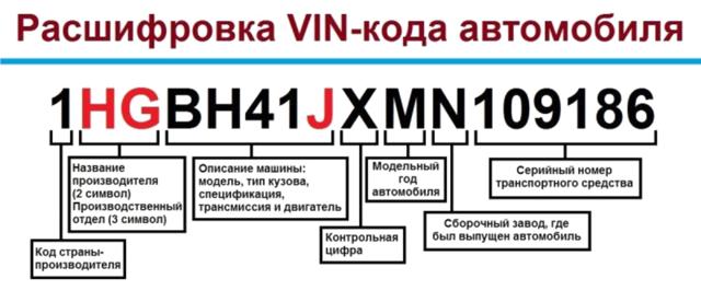 Как проверить авто по ВИН (vin) коду в ГИБДД в 2020 году - бесплатно, на арест