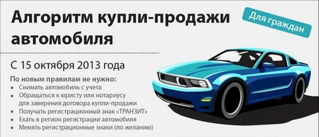 Договор купли продажи авто по наследству в 2020 году - 3 наследника, без регистрации на себя