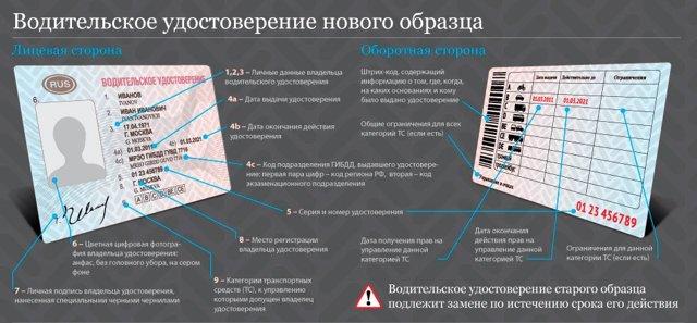 Категории транспортных средств в 2020 - расшифровка, подкатегории