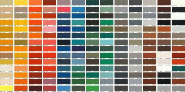 Как узнать цвет краски автомобиля по vin (ВИН) в 2020 году