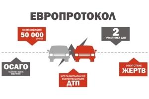 ДТП в 2020 году - в Москве за сутки, в России, наказание за оставление места аварии, действия